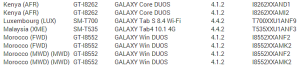 [image] Samsung Galaxy Core Duos Android 4.1.2 Update for Kenya now Available